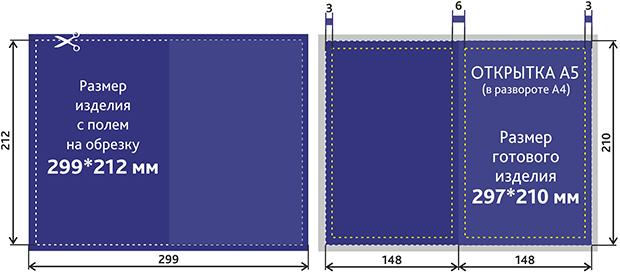 Евростандарт открытки размеры